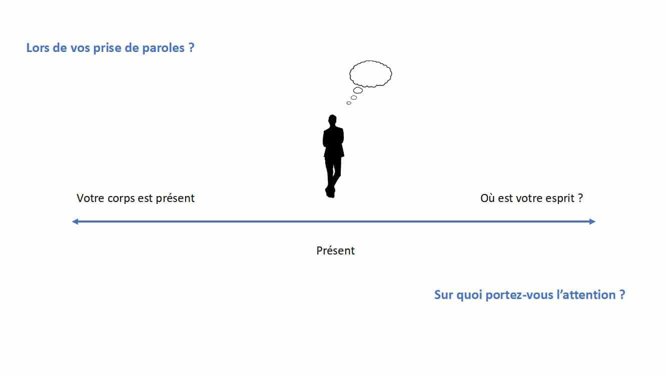 Apprendre à parler en public sans stress oeil du bonheur chouponline infographie 1
